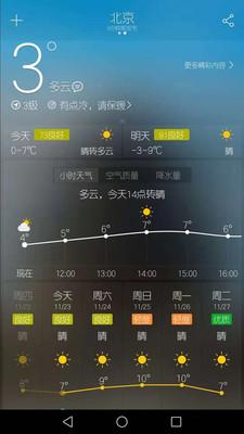 天气派 APP截图