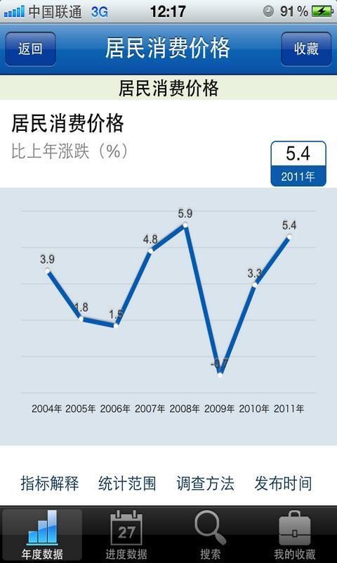 数据中国 APP截图