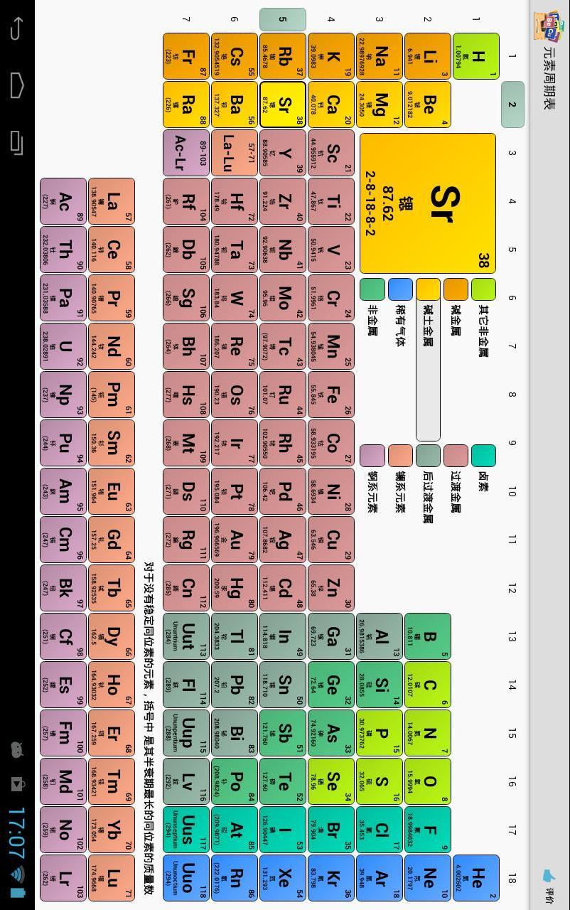 元素周期表 APP截图