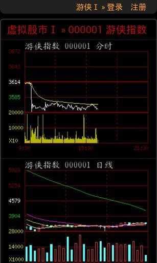 游侠股市 APP截图